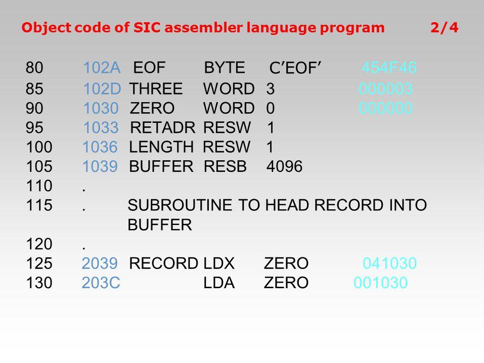 Object code of SIC assembler language program2/4 80102AEOFBYTE C'EOF' 454F46 85102DTHREEWORD3000003 901030ZEROWORD0000000 951033RETADRRESW1 1001036LEN