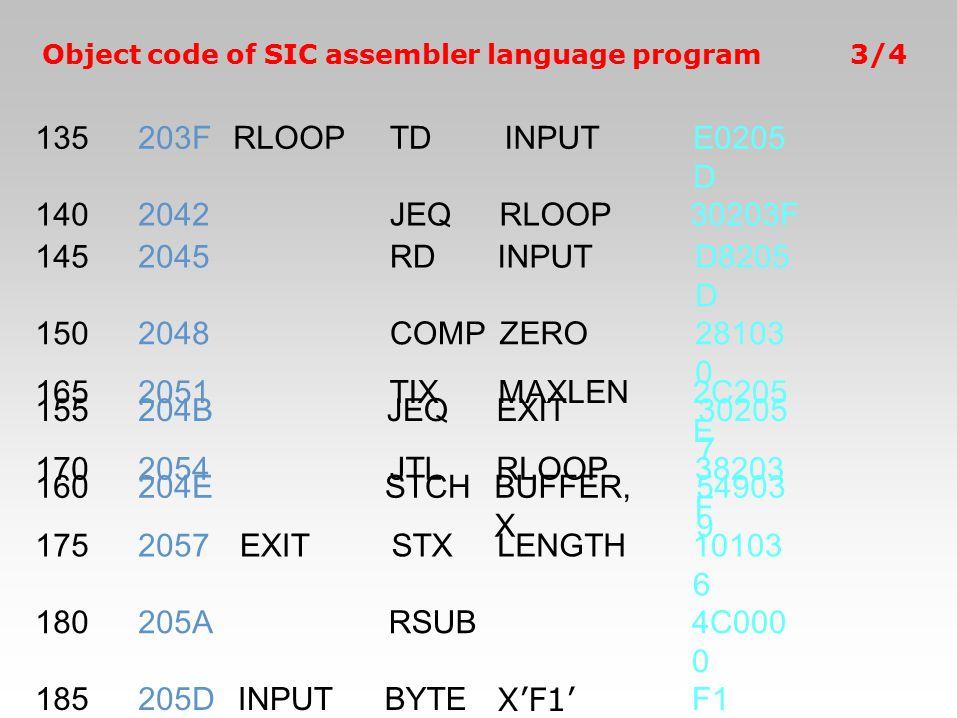 Object code of SIC assembler language program3/4 135203FRLOOPTDINPUTE0205 D 1402042JEQRLOOP30203F 1452045RDINPUTD8205 D 1502048COMPZERO28103 0 155204B