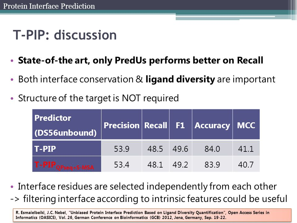 Protein Interface Prediction T-PIP: discussion State-of-the art, only PredUs performs better on Recall Both interface conservation & ligand diversity are important Structure of the target is NOT required Interface residues are selected independently from each other -> filtering interface according to intrinsic features could be useful Predictor (DS56unbound) PrecisionRecallF1AccuracyMCC T-PIP53.948.549.684.041.1 T-PIP QPseq+S-MSA 53.448.149.283.940.7 R.