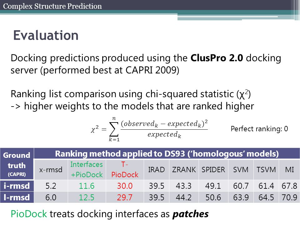 Docking predictions produced using the ClusPro 2.0 docking server (performed best at CAPRI 2009) Ranking list comparison using chi-squared statistic (