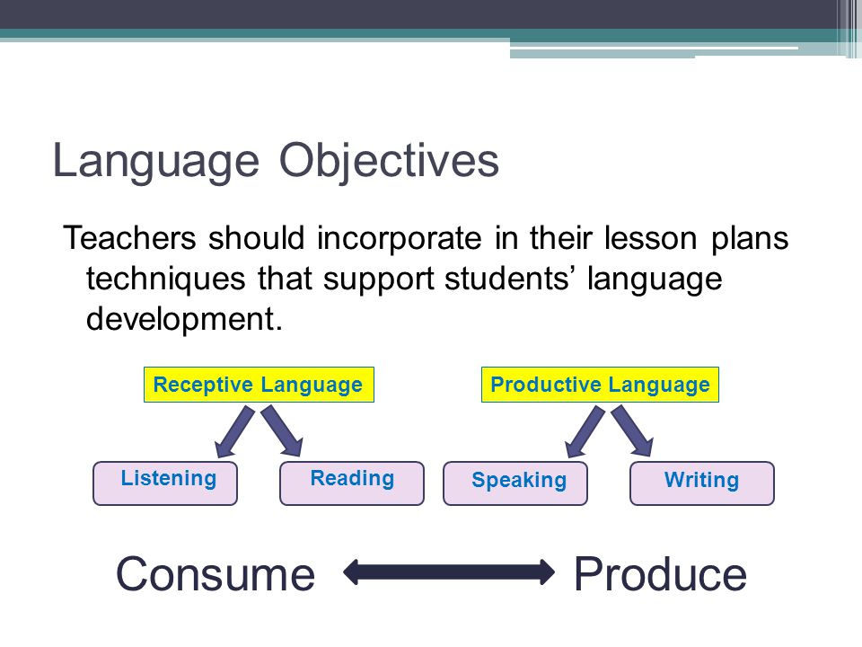 Language Objectives Teachers should incorporate in their lesson plans techniques that support students' language development.