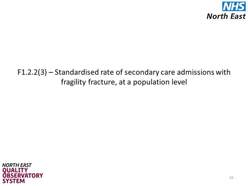 F1.2.2(3) – Standardised rate of secondary care admissions with fragility fracture, at a population level 16