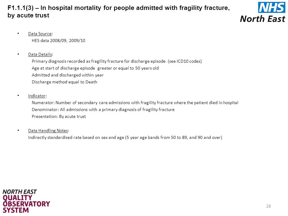 F1.1.1(3) – In hospital mortality for people admitted with fragility fracture, by acute trust Data Source: HES data 2008/09, 2009/10 Data Details: Primary diagnosis recorded as fragility fracture for discharge episode (see ICD10 codes) Age at start of discharge episode greater or equal to 50 years old Admitted and discharged within year Discharge method equal to Death Indicator: Numerator: Number of secondary care admissions with fragility fracture where the patient died in hospital Denominator: All admissions with a primary diagnosis of fragility fracture Presentation: By acute trust Data Handling Notes: Indirectly standardised rate based on sex and age (5 year age bands from 50 to 89, and 90 and over) 28