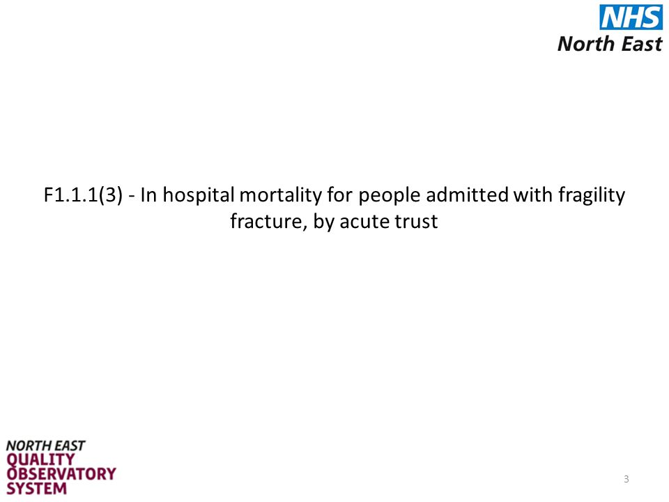 F1.1.1(3) - In hospital mortality for people admitted with fragility fracture, by acute trust 3