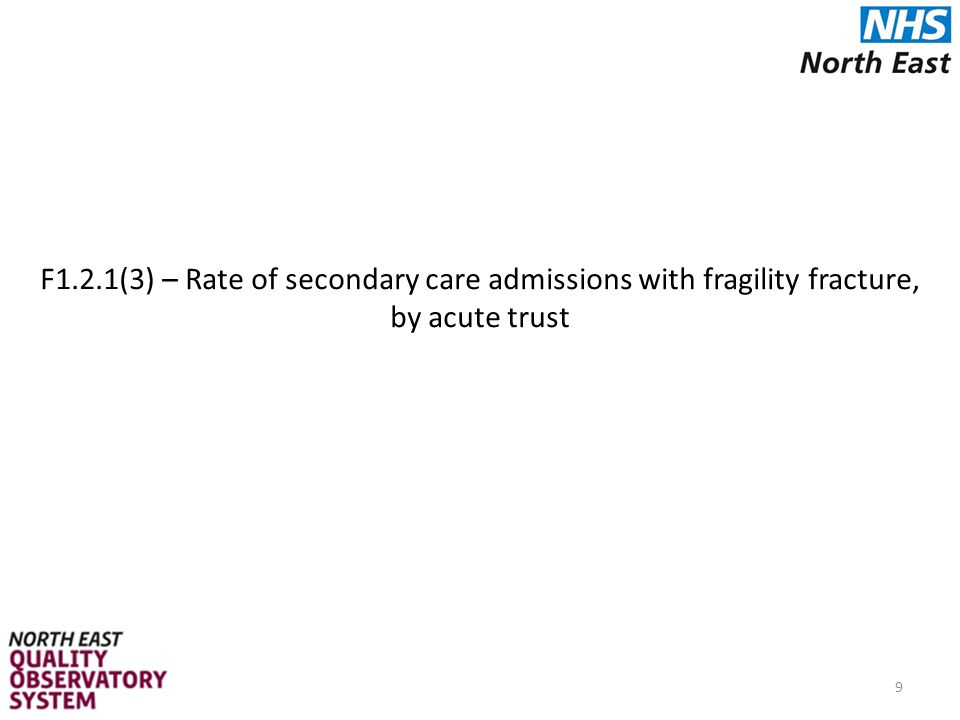 F1.2.1(3) – Rate of secondary care admissions with fragility fracture, by acute trust 9