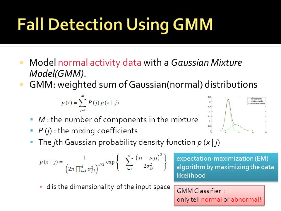  Model normal activity data with a Gaussian Mixture Model(GMM).