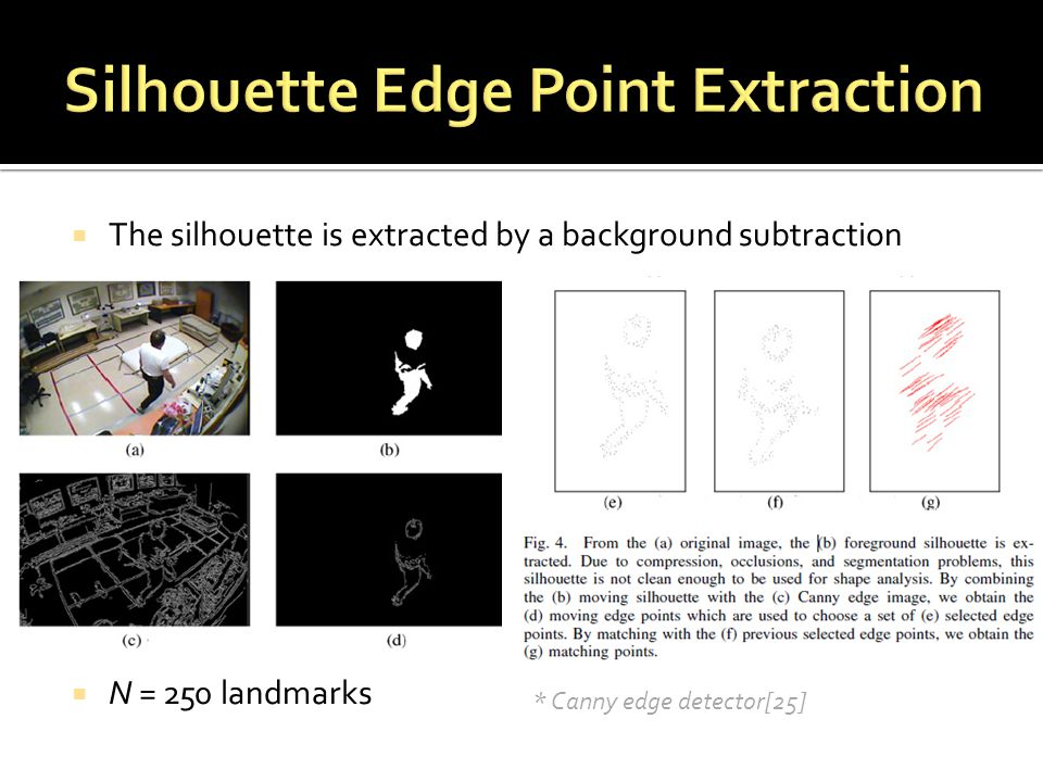  The silhouette is extracted by a background subtraction  N = 250 landmarks * Canny edge detector[25]