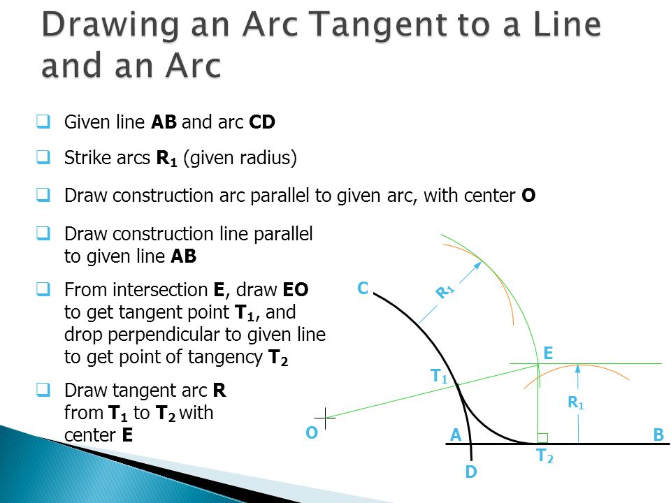 Drawing an Arc Tangent to a Line and an Arc  Given line AB and arc CD AB C D  Strike arcs R 1 (given radius) R1R1 R1R1  Draw construction arc paral