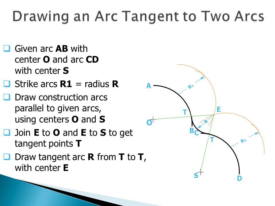 Drawing an Arc Tangent to Two Arcs  Given arc AB with center O and arc CD with center S S D C O B A  Strike arcs R1 = radius R R1R1 R1R1  Draw construction arcs parallel to given arcs, using centers O and S  Join E to O and E to S to get tangent points T E T T  Draw tangent arc R from T to T, with center E R
