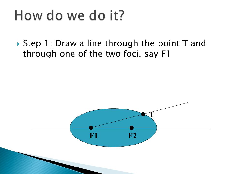  Step 1: Draw a line through the point T and through one of the two foci, say F1 F1F2 T