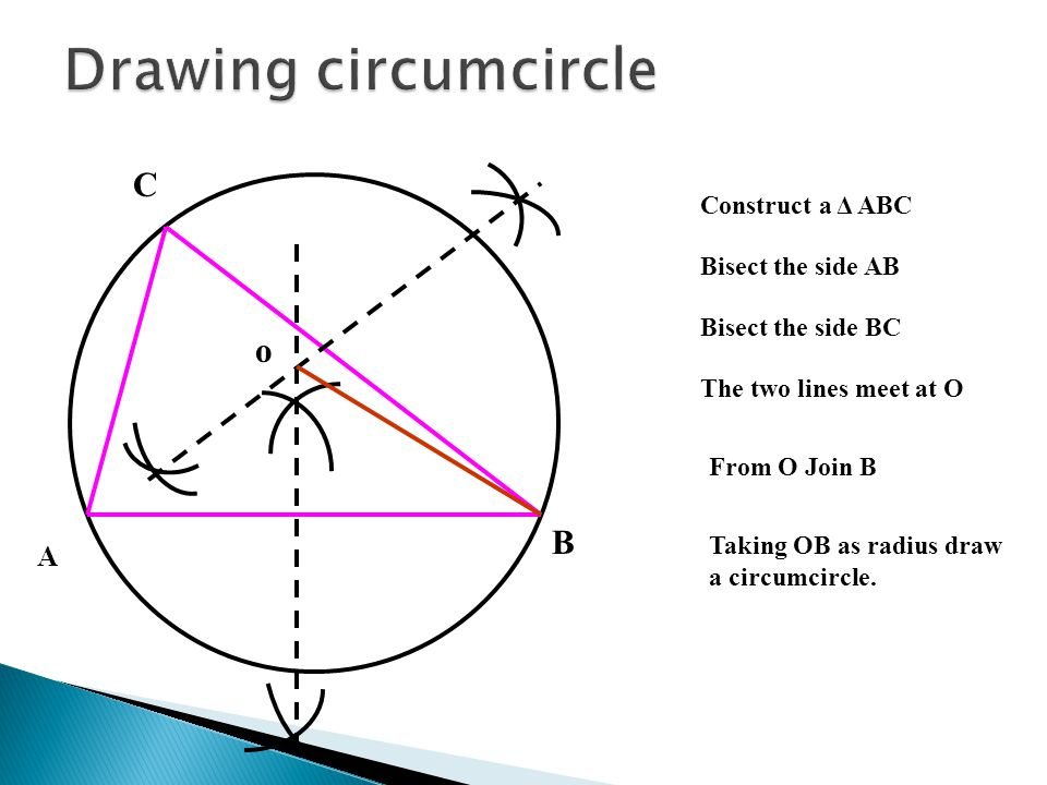 A B C o Construct a Δ ABC Bisect the side AB Bisect the side BC The two lines meet at O From O Join B Taking OB as radius draw a circumcircle.