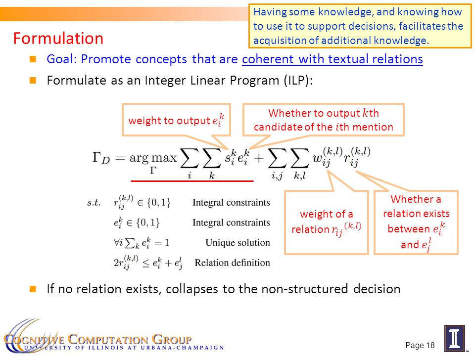 Goal: Promote concepts that are coherent with textual relations Formulate as an Integer Linear Program (ILP): If no relation exists, collapses to the