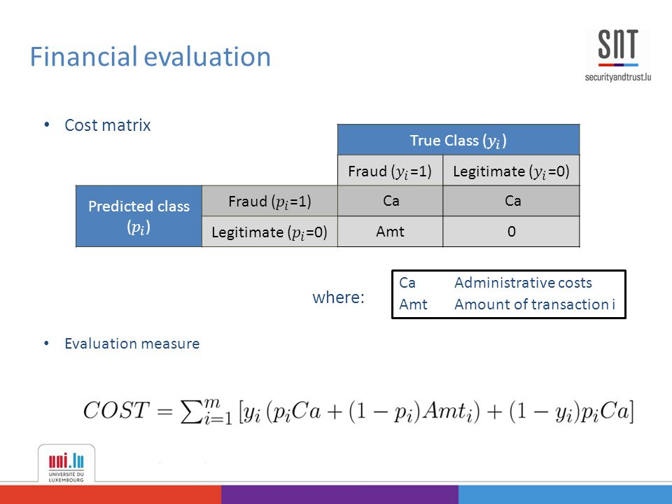Cost matrix where: Financial evaluation Ca Administrative costs Amt Amount of transaction i Ca Amt0 Evaluation measure