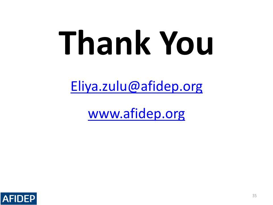 Thank You Eliya.zulu@afidep.org www.afidep.org 35