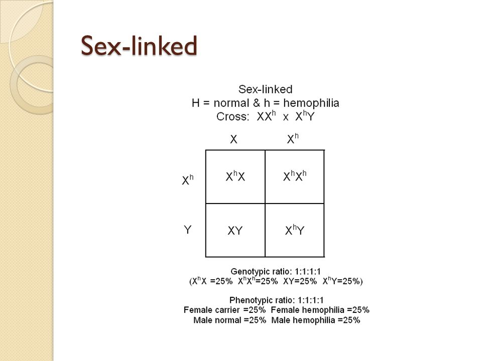 Sex-linked