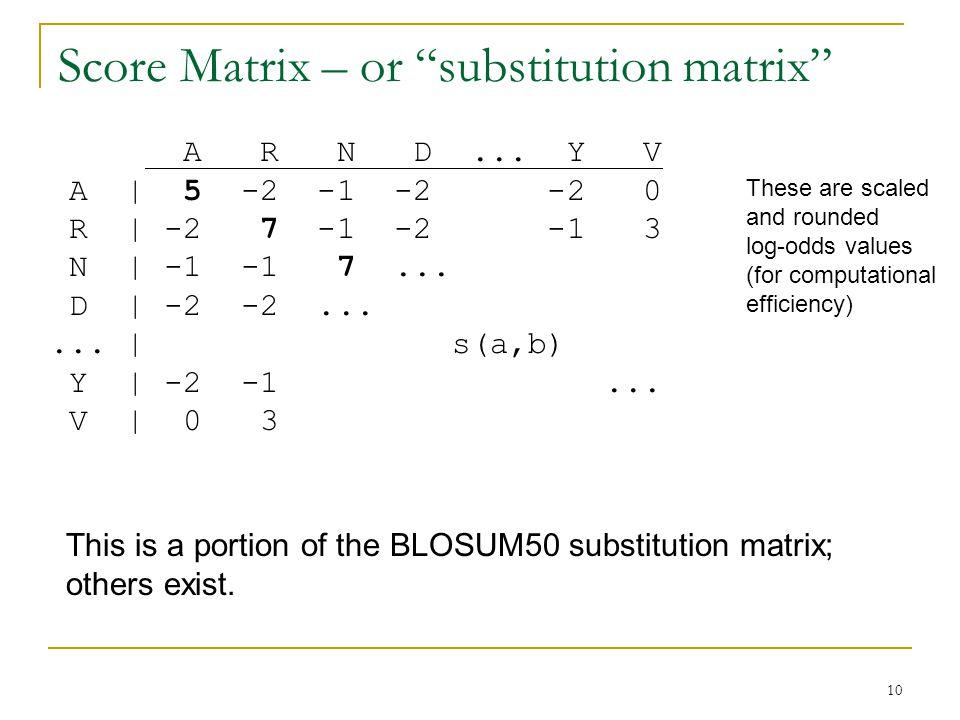 10 Score Matrix – or substitution matrix A R N D...
