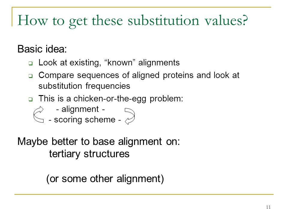 11 How to get these substitution values.