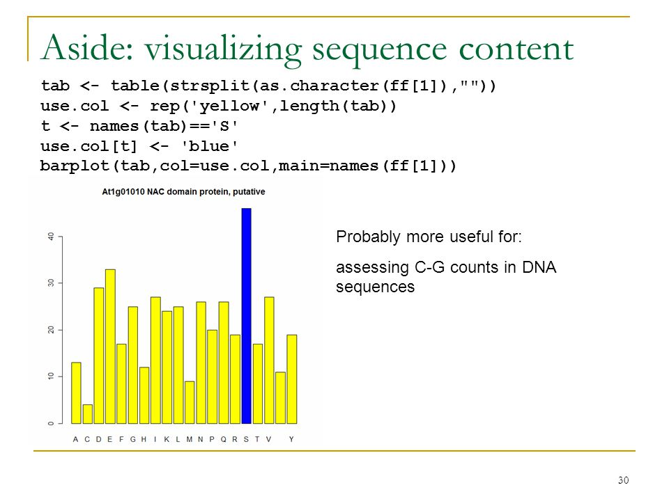 30 Aside: visualizing sequence content tab <- table(strsplit(as.character(ff[1]), )) use.col <- rep( yellow ,length(tab)) t <- names(tab)== S use.col[t] <- blue barplot(tab,col=use.col,main=names(ff[1])) Probably more useful for: assessing C-G counts in DNA sequences
