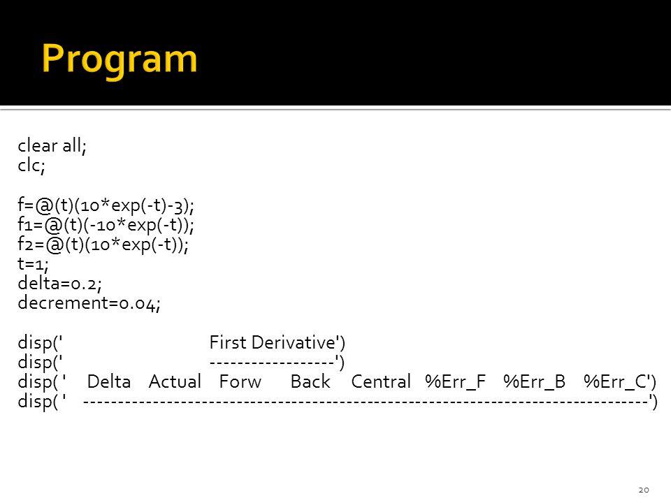 for i=1:5 F1F=(f(t+delta)-f(t))/delta; F1B=(f(t)-f(t-delta))/delta; F1C=(f(t+delta)-f(t-delta))/(2*delta); F1A=f1(t); Y(1)=delta; Y(2)=F1A; Y(3)=F1F; Y(4)=F1B; Y(5)=F1C; Y(6)=abs((F1F-F1A)*100/F1A); Y(7)=abs((F1B-F1A)*100/F1A); Y(8)=abs((F1C-F1A)*100/F1A); disp(Y); delta=delta-decrement; end 21