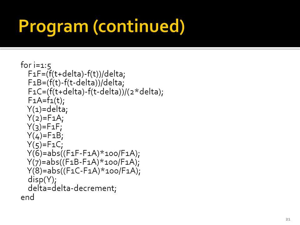 delta=0.2; disp( '); disp( Second Derivative ) disp( ----------------------- ) disp( Delta Actual Forw Back Central %Err_F %Err_B %Err_C ) disp( ----------------------------------------------------------------------------------- ) 22
