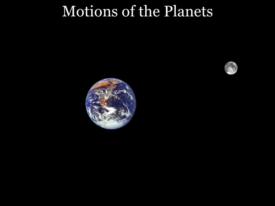 This presentation will introduce these terms: Geocentric, Heliocentric, Retrograde, Rotation, Revolution. Motions of the Planets