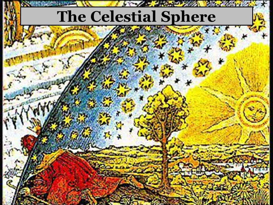 The ancient astronomers believed that the Universe was made up of spheres (orbs). The sphere that contained all of the objects seen in space was the C