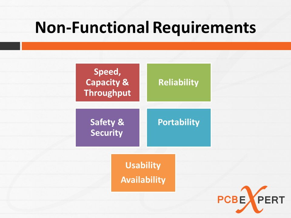 Non-Functional Requirements Speed, Capacity & Throughput Reliability Safety & Security Portability Usability Availability