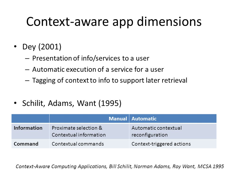 Context-aware app dimensions ManualAutomatic InformationProximate selection & Contextual information Automatic contextual reconfiguration CommandContextual commandsContext-triggered actions Dey (2001) – Presentation of info/services to a user – Automatic execution of a service for a user – Tagging of context to info to support later retrieval Schilit, Adams, Want (1995) Context-Aware Computing Applications, Bill Schilit, Norman Adams, Roy Want, MCSA 1995
