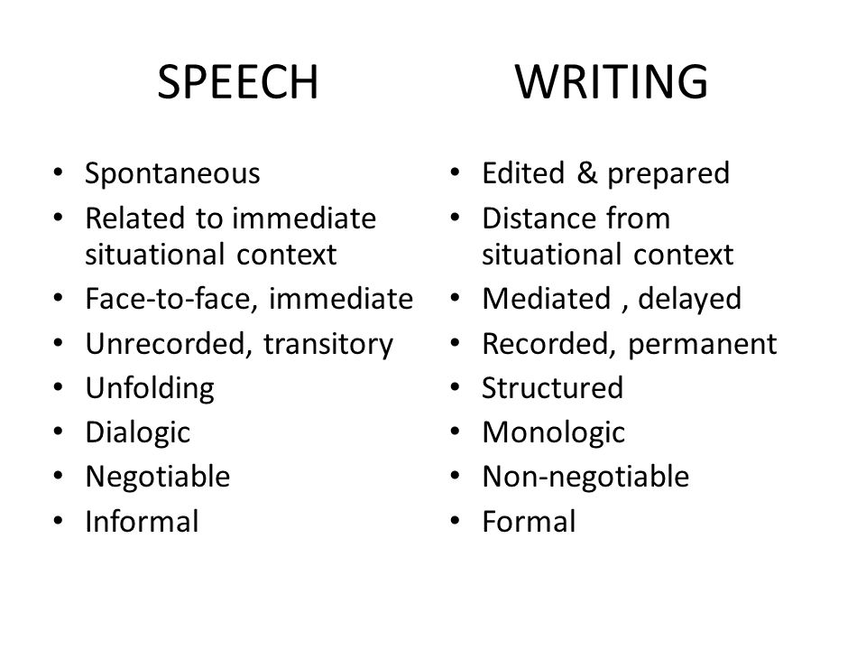 SPEECH WRITING Spontaneous Related to immediate situational context Face-to-face, immediate Unrecorded, transitory Unfolding Dialogic Negotiable Informal Edited & prepared Distance from situational context Mediated, delayed Recorded, permanent Structured Monologic Non-negotiable Formal