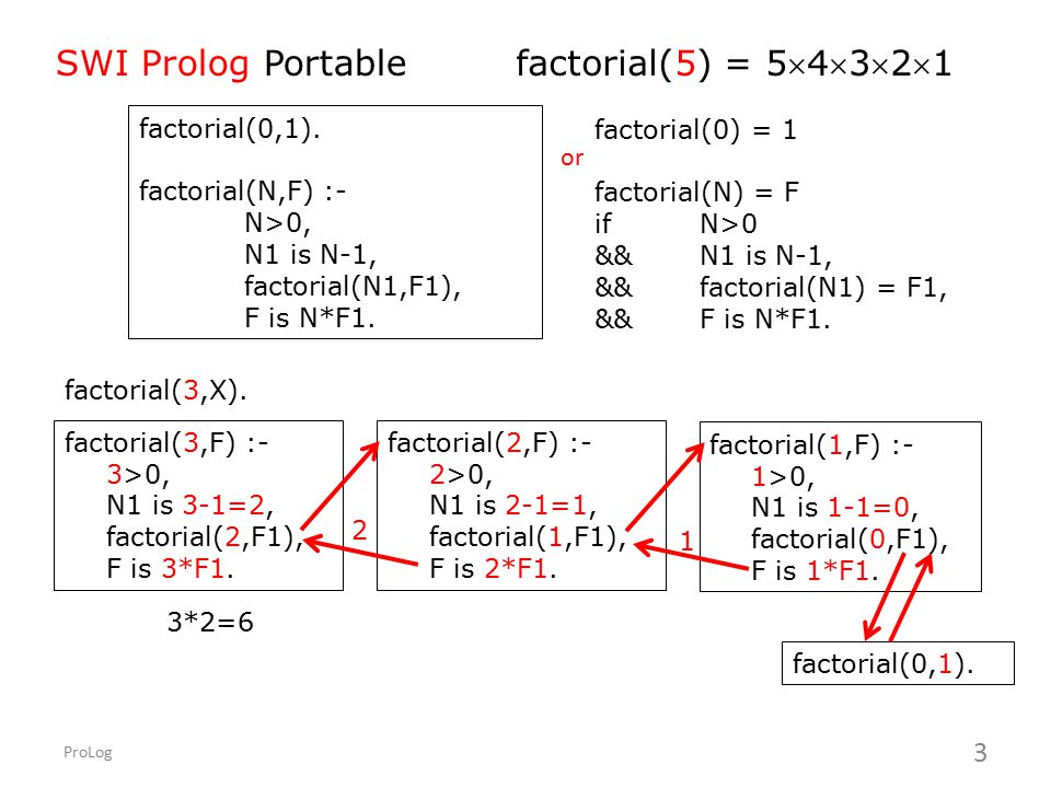 ProLog 4 first([H|_],H).last([H],H). last([_|T],X) :- last(T,X).