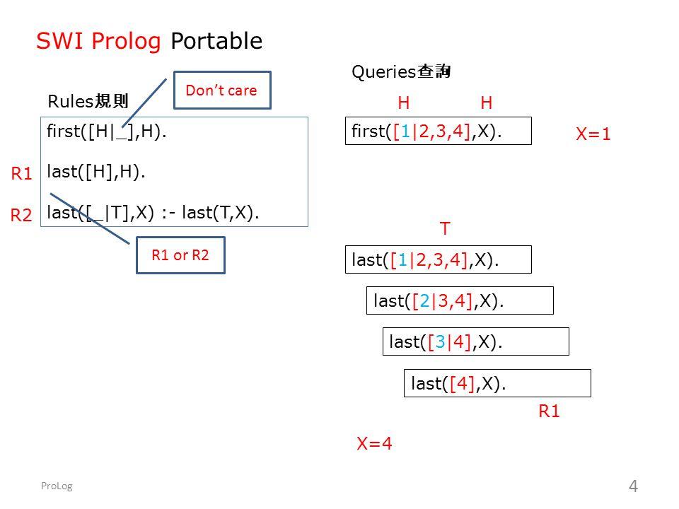max([H],H).max([H|T],H):- max(T,X), H>=X. max([H|T],X):- max(T,X), H<X.