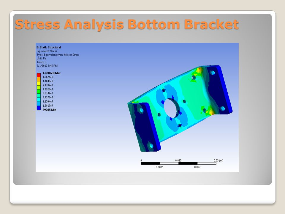Stress Analysis Bottom Bracket