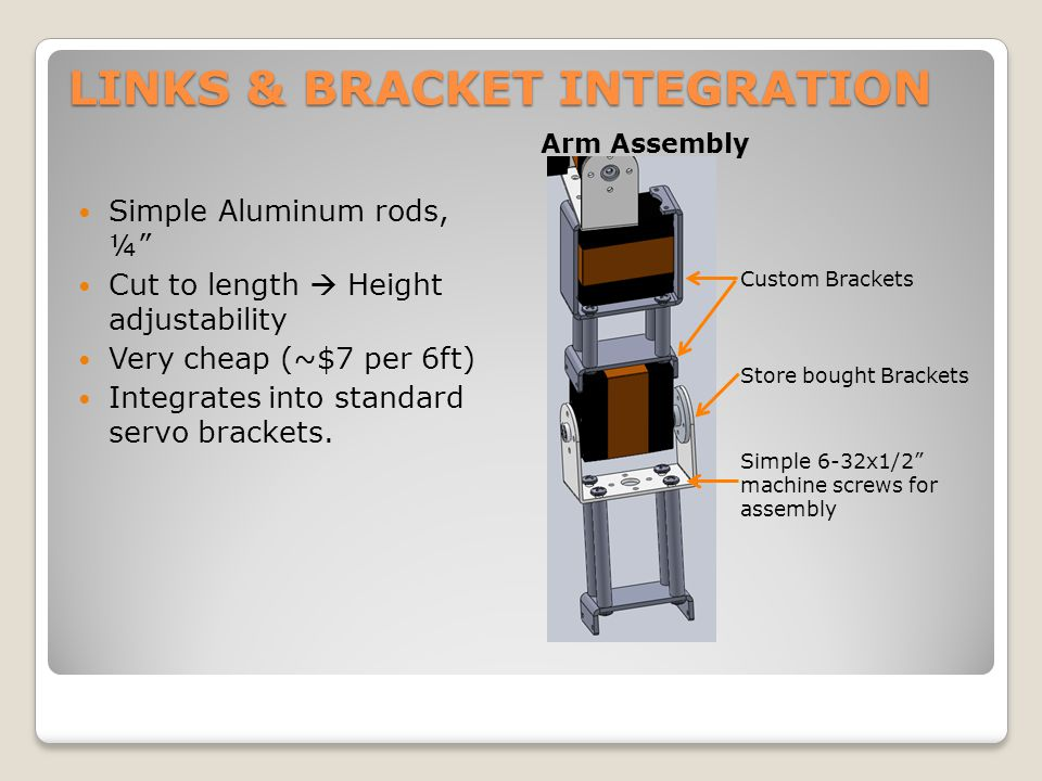 "LINKS & BRACKET INTEGRATION Simple Aluminum rods, ¼"" Cut to length  Height adjustability Very cheap (~$7 per 6ft) Integrates into standard servo brac"