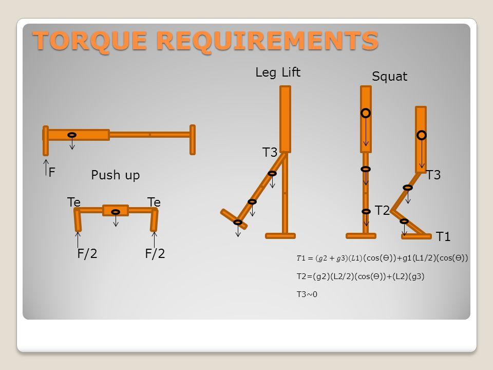 TORQUE RESULTS ROBOARD SERVO SPECS Standard size digital servo Torque @7.4V: 35.0 kg-cm/486.0 oz-in Speed: 0.11 sec/60º Voltage: 6 to 7.4V Weight: 70g leg lift (1 leg)Squat (2 leg) Torque at HipAnkleKnee MAX (lb-in)14.4440296118.7491118.73543 (oz-in)231.1044738299.9858299.7669 FS2.0769827261.6000761.601244 Elbow Torque F (lbs)5.118229269 in-lb16.53188054 oz-in264.5100886 FS1.837359031 weight (lbs) foot (ALL)1.4708 Lower Leg Links0.0415 Knee servo0.1543 Knee C-Bracket0.0300 Knee bottom Bracket0.0100 TOTAL KNEE JOINT0.1943 Upper leg Links0.0377 Hip C-bracket0.0300 Hip servos0.4630 Hip Brackets0.0522 TOTAL HIP JOINT (1 side)0.5451 TOTAL ABOVE HIP (2 sides)5.65748.2165 Hip plate0.1100 Hip components0.1500 Torso plate bottom0.1000 Torso plate top0.2100 Torso servo0.1543 Torso links0.6509 Other torso weight1.2000 Shoulder servos0.3086 shoulder brackets0.0522 upper arm C-bracket0.0300 Upper arm servo0.1543 upper arm links0.0188 upper arm brackets0.0500 elbow servo0.1543 lower arm C-bracket0.0300 lower arm links0.0377 lower arm bracket0.0100 Neck0.3000 TOTAL BODY10.23652.5591
