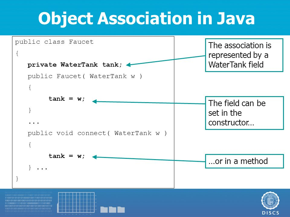 Object Association in Java public class Faucet { private WaterTank tank; public Faucet( WaterTank w ) { tank = w; }...