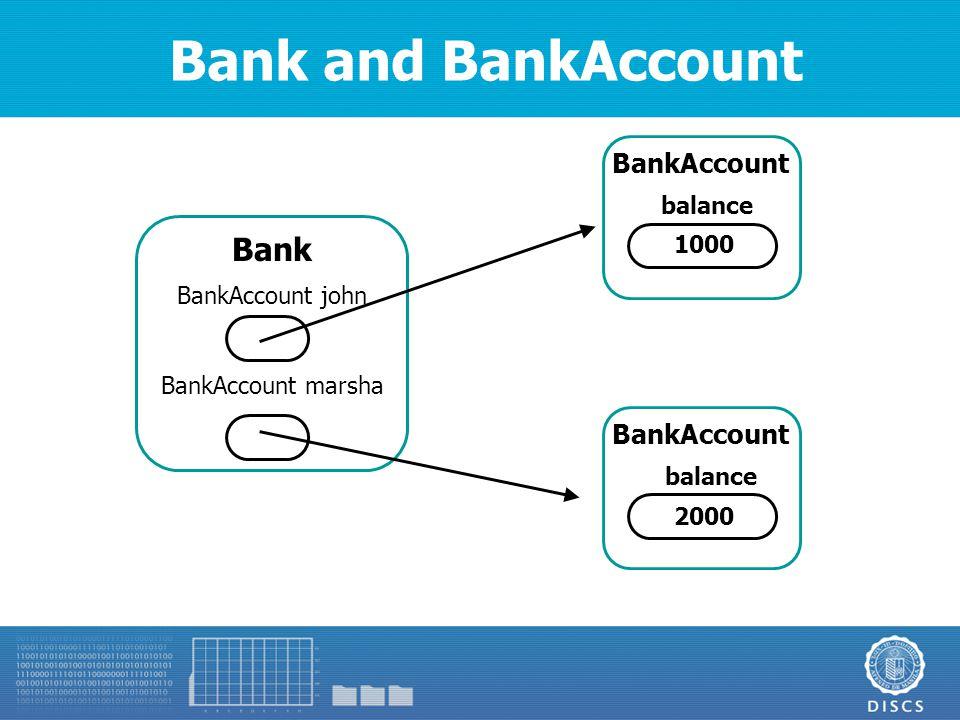 Bank and BankAccount BankAccount balance 1000 BankAccount balance 2000 Bank BankAccount john BankAccount marsha