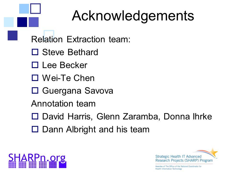 Acknowledgements Relation Extraction team:  Steve Bethard  Lee Becker  Wei-Te Chen  Guergana Savova Annotation team  David Harris, Glenn Zaramba, Donna Ihrke  Dann Albright and his team
