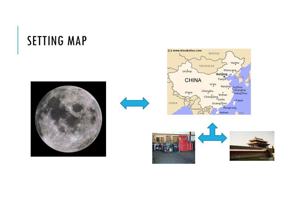 SETTING MAP