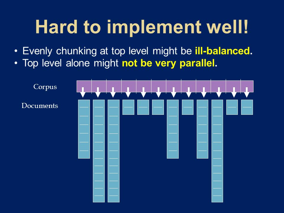 Evenly chunking at top level might be ill-balanced.