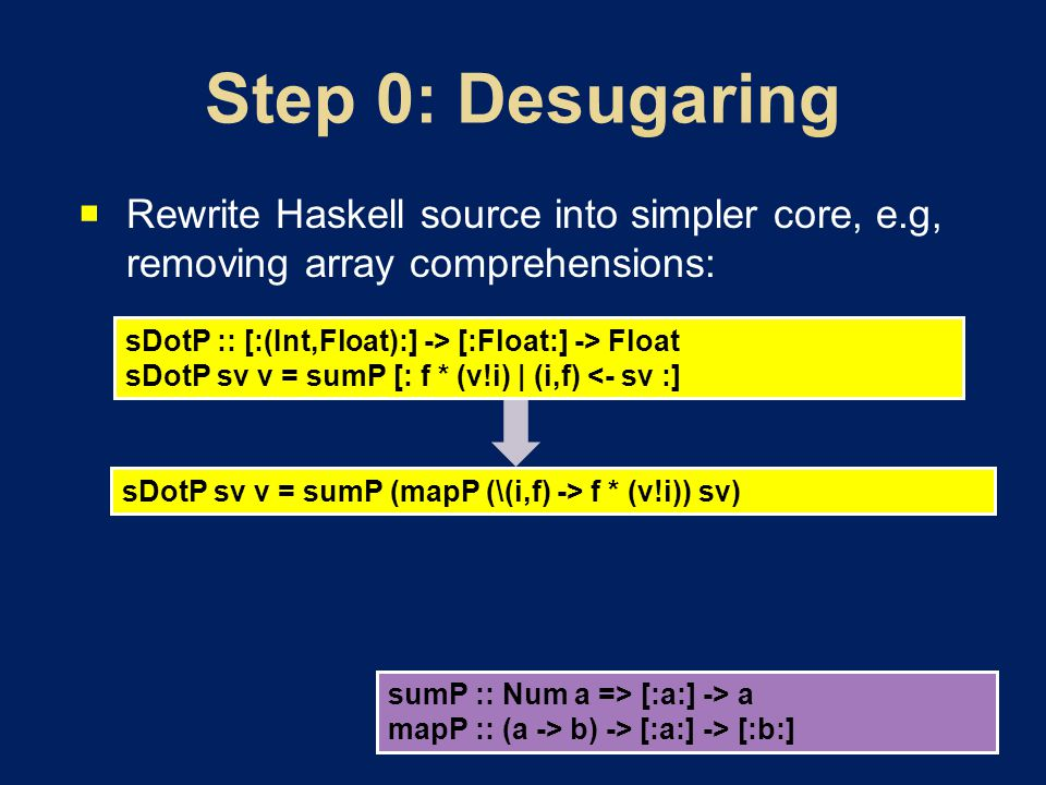  Rewrite Haskell source into simpler core, e.g, removing array comprehensions: sDotP :: [:(Int,Float):] -> [:Float:] -> Float sDotP sv v = sumP [: f * (v!i) | (i,f) <- sv :] sDotP sv v = sumP (mapP (\(i,f) -> f * (v!i)) sv) sumP :: Num a => [:a:] -> a mapP :: (a -> b) -> [:a:] -> [:b:]