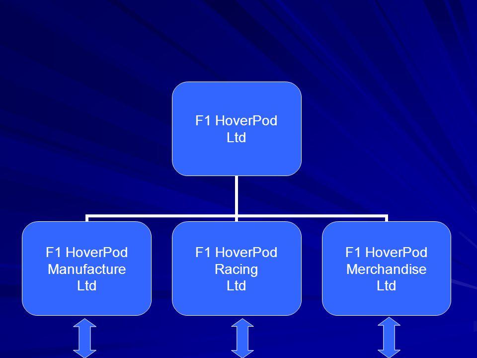 F1 HoverPod Ltd F1 HoverPod Manufacture Ltd F1 HoverPod Racing Ltd F1 HoverPod Merchandise Ltd