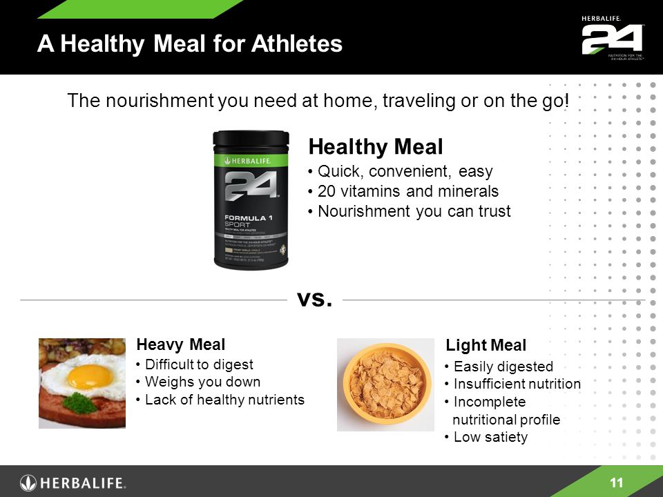 11 A Healthy Meal for Athletes Heavy Meal Light Meal Healthy Meal Difficult to digest Weighs you down Lack of healthy nutrients Easily digested Insufficient nutrition Incomplete nutritional profile Low satiety The nourishment you need at home, traveling or on the go.