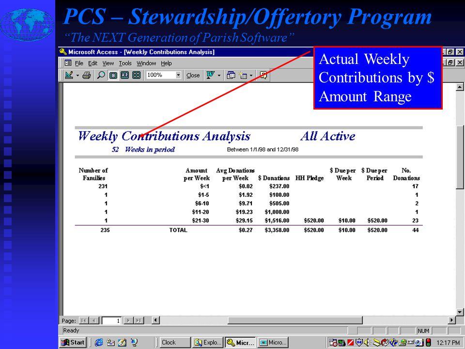 Slide #9 of 17 / {ESC} Return to Main Menu / F1 Help Actual Weekly Contributions by $ Amount Range PCS – Stewardship/Offertory Program The NEXT Generation of Parish Software
