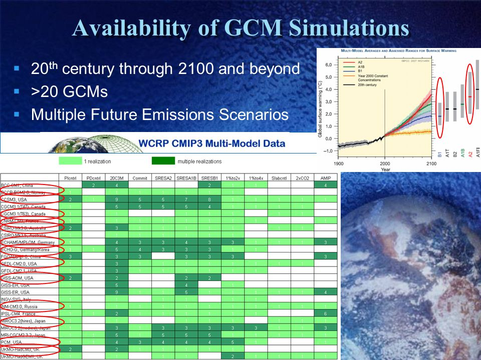 Availability of GCM Simulations  20 th century through 2100 and beyond  >20 GCMs  Multiple Future Emissions Scenarios