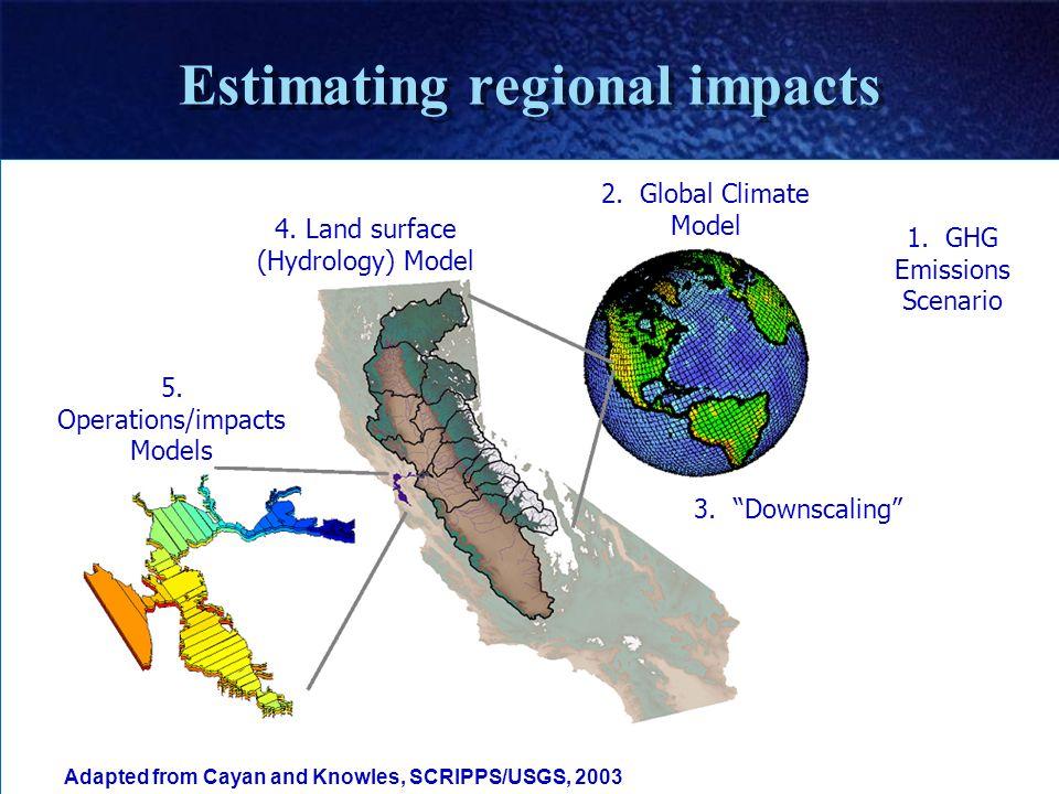 Estimating regional impacts 1.