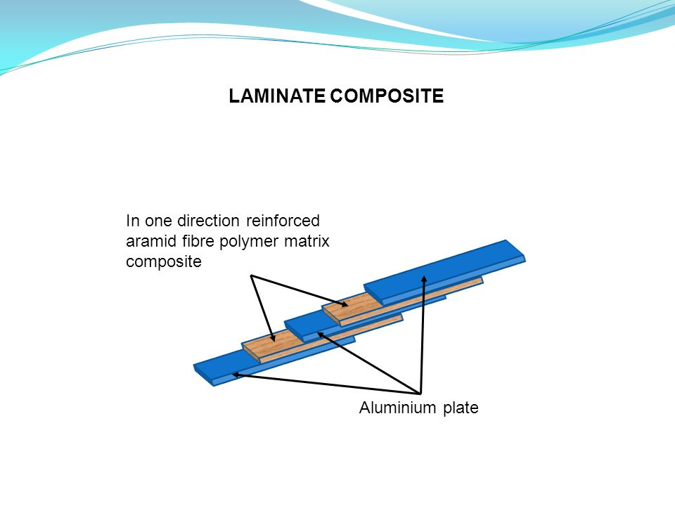 In one direction reinforced aramid fibre polymer matrix composite Aluminium plate LAMINATE COMPOSITE