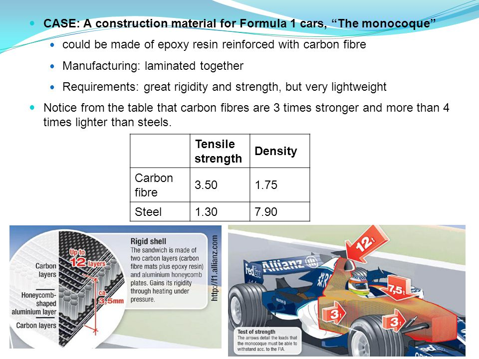 "CASE: A construction material for Formula 1 cars, ""The monocoque"" could be made of epoxy resin reinforced with carbon fibre Manufacturing: laminated t"