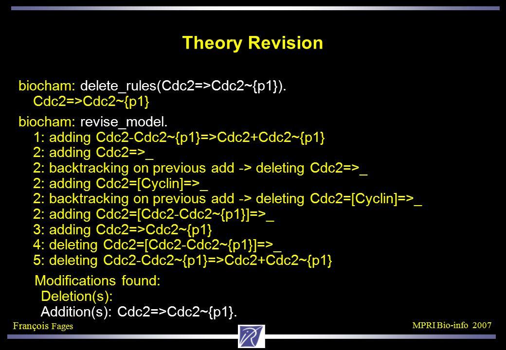 François Fages MPRI Bio-info 2007 Theory Revision biocham: delete_rules(Cdc2=>Cdc2~{p1}).