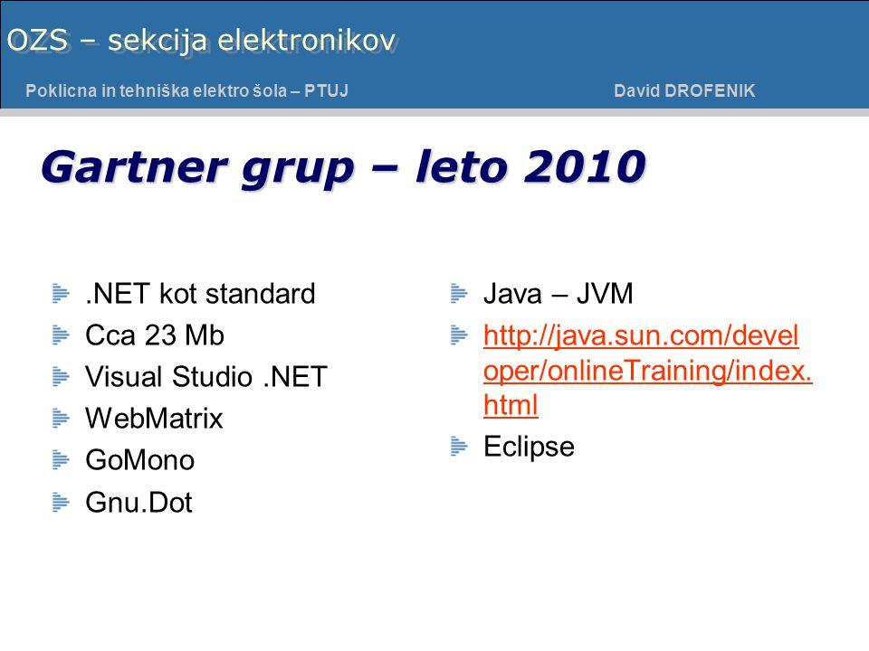 Poklicna in tehniška elektro šola - PTUJ Poklicna in tehniška elektro šola – PTUJ David DROFENIK OZS – sekcija elektronikov Gartner grup – leto 2010.NET kot standard Cca 23 Mb Visual Studio.NET WebMatrix GoMono Gnu.Dot Java – JVM http://java.sun.com/devel oper/onlineTraining/index.