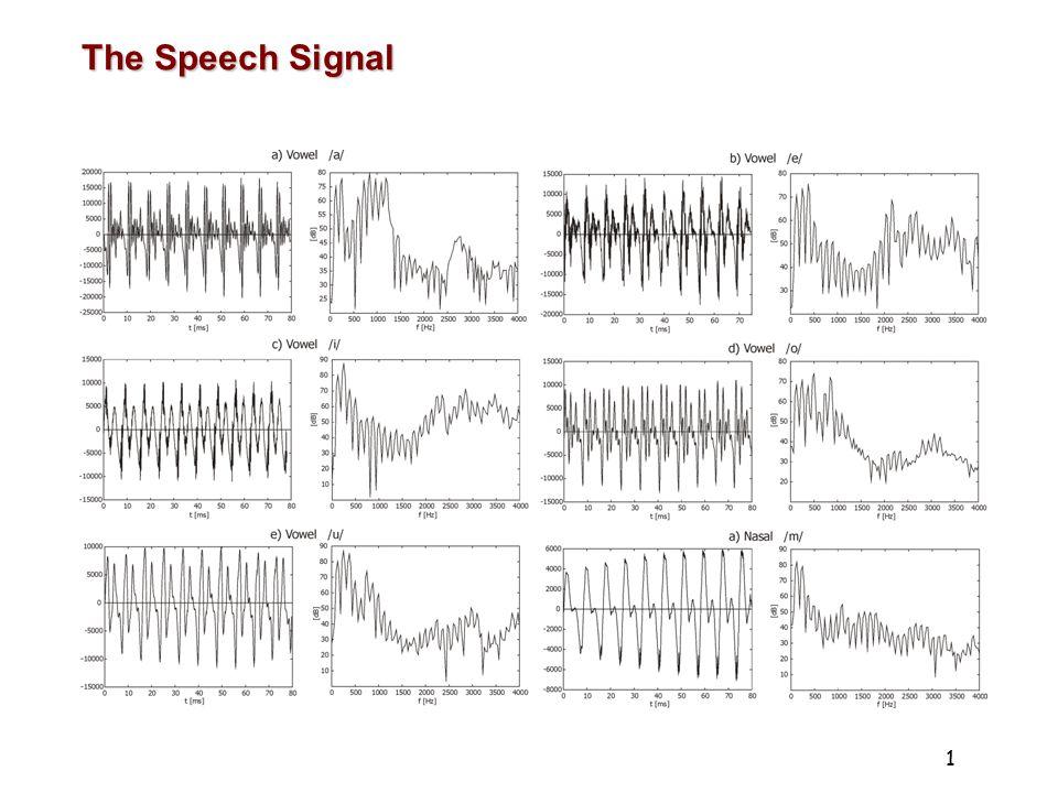 1 The Speech Signal